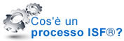 Processo ISF®